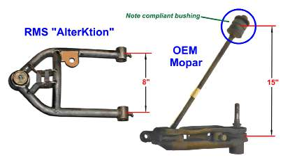 ALTERKATION HATED BY MOPAR ACTION?? - Moparts Forums